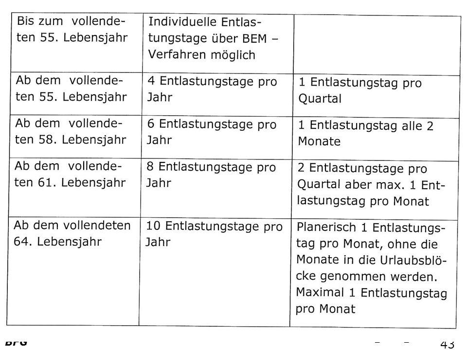 BFG Ilmarinen/Geißler/Frev el_WA-A_2011 43