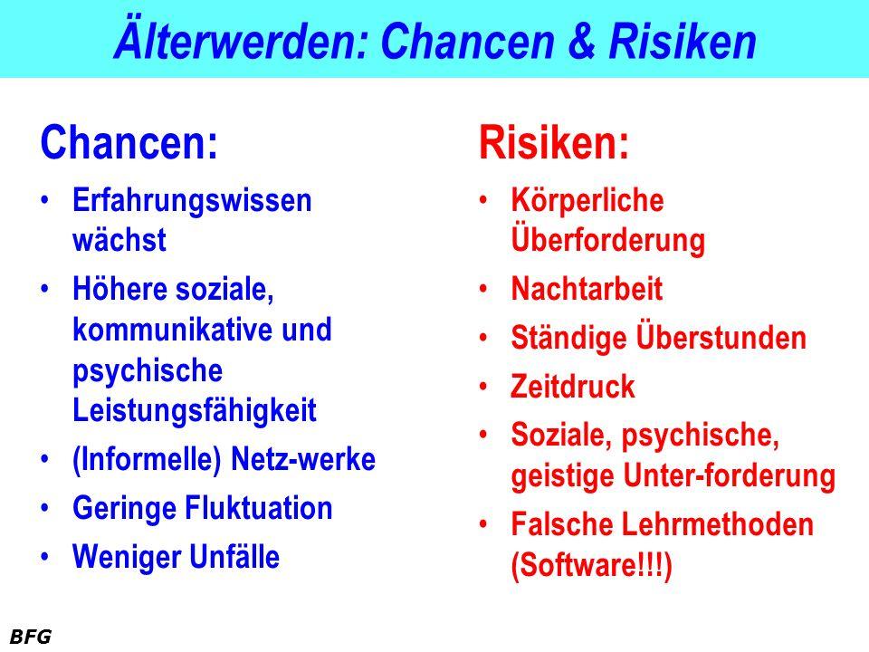 Älterwerden: Chancen & Risiken Chancen: Erfahrungswissen wächst Höhere soziale, kommunikative und psychische Leistungsfähigkeit (Informelle) Netz-werk