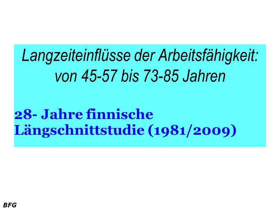 BFG Langzeiteinflüsse der Arbeitsfähigkeit: von 45-57 bis 73-85 Jahren 28- Jahre finnische Längschnittstudie (1981/2009)