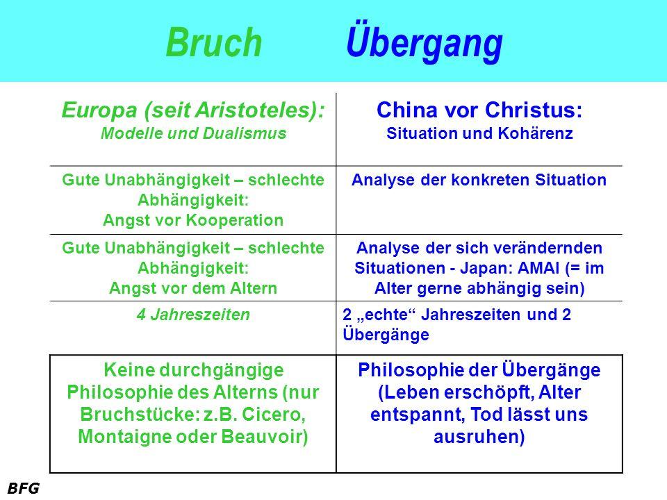 BFG Bruch Übergang Europa (seit Aristoteles): Modelle und Dualismus China vor Christus: Situation und Kohärenz Gute Unabhängigkeit – schlechte Abhängi