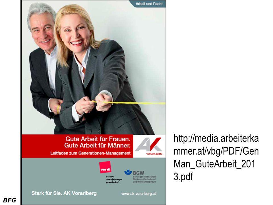 http://media.arbeiterka mmer.at/vbg/PDF/Gen Man_GuteArbeit_201 3.pdf