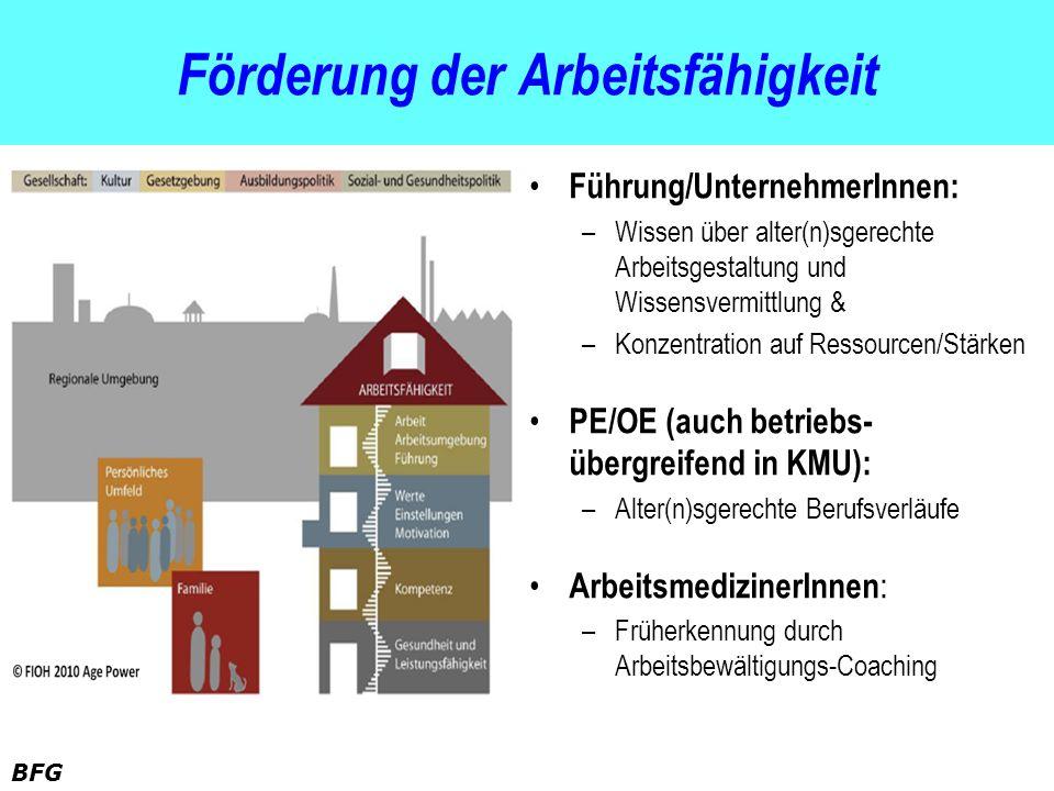 BFG Förderung der Arbeitsfähigkeit Führung/UnternehmerInnen: –Wissen über alter(n)sgerechte Arbeitsgestaltung und Wissensvermittlung & –Konzentration