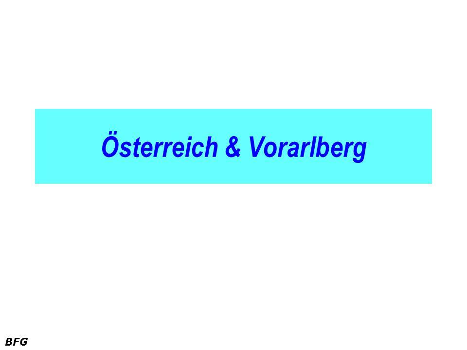 BFG Österreich & Vorarlberg