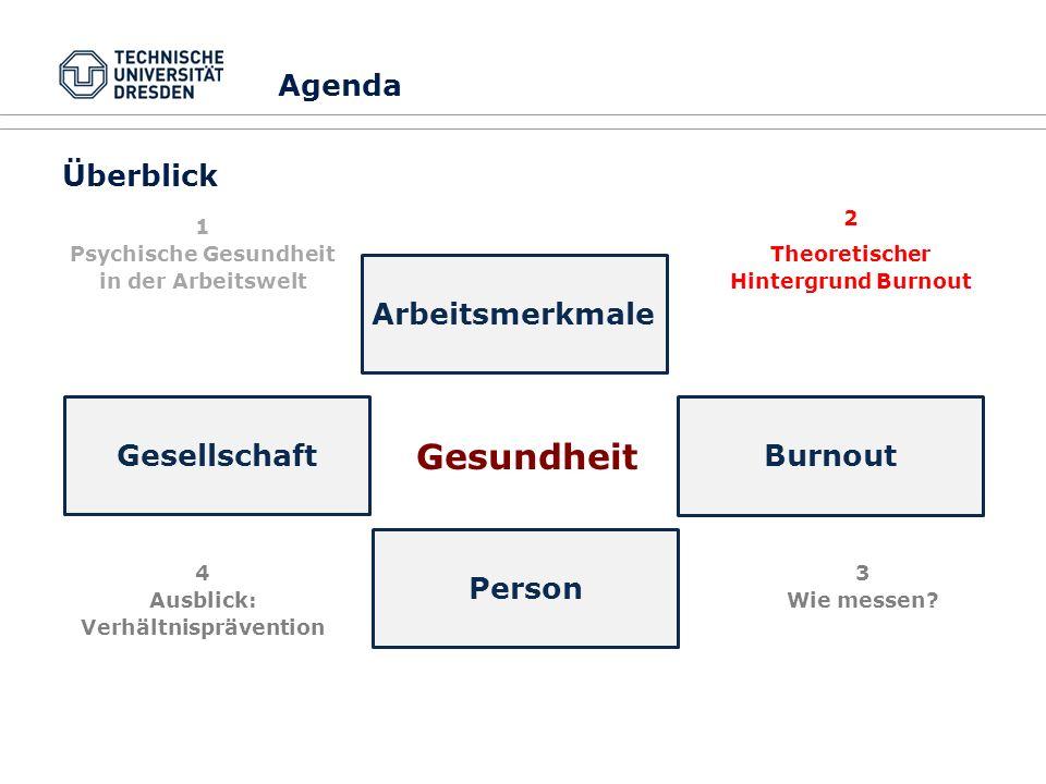 Agenda Burnout Gesellschaft Person Gesundheit 1 Psychische Gesundheit in der Arbeitswelt 2 Theoretischer Hintergrund Burnout 3 Wie messen? 4 Ausblick: