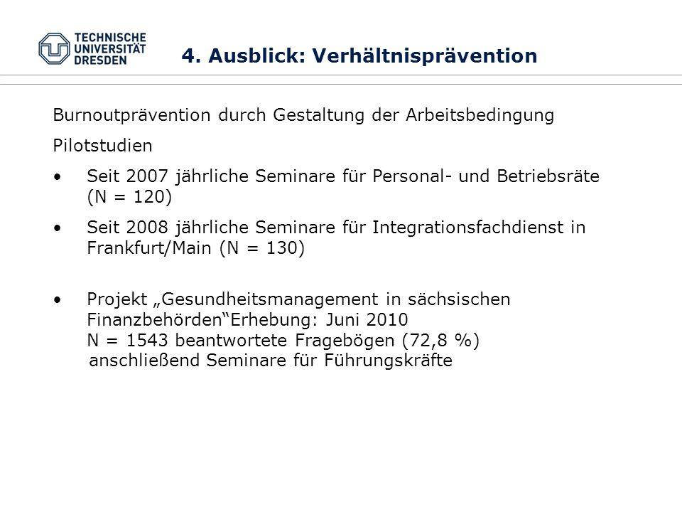 Burnoutprävention durch Gestaltung der Arbeitsbedingung Pilotstudien Seit 2007 jährliche Seminare für Personal- und Betriebsräte (N = 120) Seit 2008 j