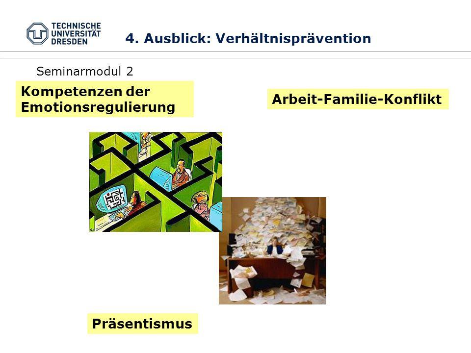Kompetenzen der Emotionsregulierung Arbeit-Familie-Konflikt Präsentismus 4. Ausblick: Verhältnisprävention Seminarmodul 2