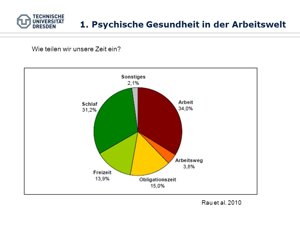 1. Psychische Gesundheit in der Arbeitswelt Rau et al. 2010 Wie teilen wir unsere Zeit ein?