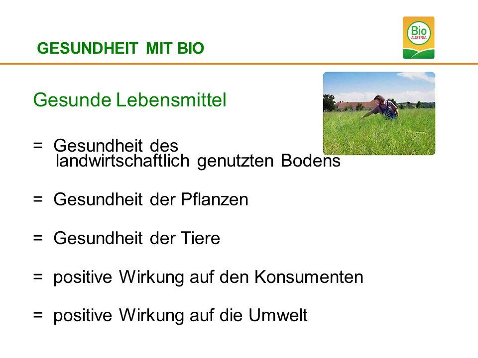 GESUNDHEIT MIT BIO Gesunde Lebensmittel = Gesundheit des landwirtschaftlich genutzten Bodens = Gesundheit der Pflanzen = Gesundheit der Tiere = positi