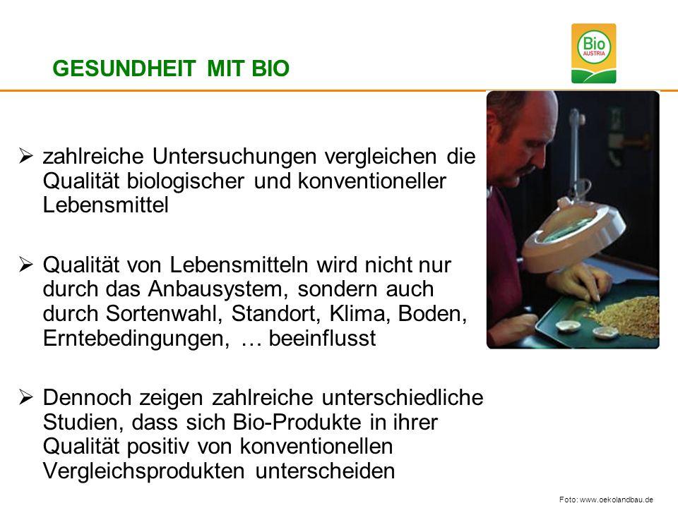 GESUNDHEIT MIT BIO zahlreiche Untersuchungen vergleichen die Qualität biologischer und konventioneller Lebensmittel Qualität von Lebensmitteln wird ni