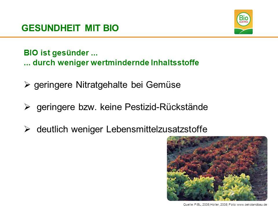 GESUNDHEIT MIT BIO BIO ist gesünder...... durch weniger wertmindernde Inhaltsstoffe geringere Nitratgehalte bei Gemüse geringere bzw. keine Pestizid-R