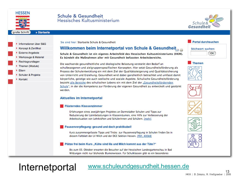 Internetportal www.schuleundgesundheit.hessen.de 13 HKM | B. Zelazny, R. Weißgraeber | 2006