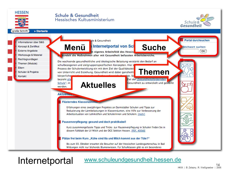 Internetportal www.schuleundgesundheit.hessen.de Menü Themen Suche Aktuelles 14 HKM | B. Zelazny, R. Weißgraeber | 2006