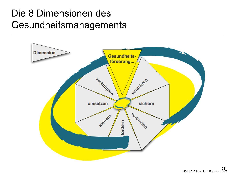 Die 8 Dimensionen des Gesundheitsmanagements HKM | B. Zelazny, R. Weißgraeber | 2006 28