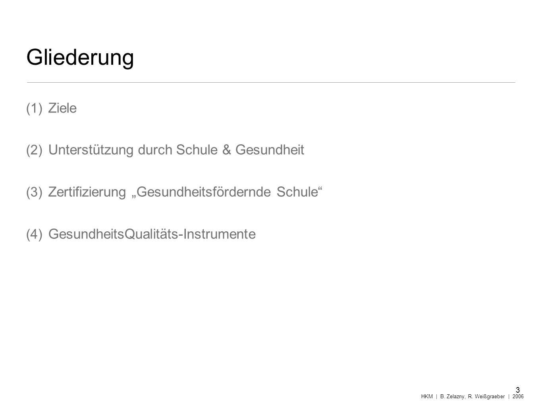 Internetportal www.schuleundgesundheit.hessen.de Menü Themen Suche Aktuelles 14 HKM | B.