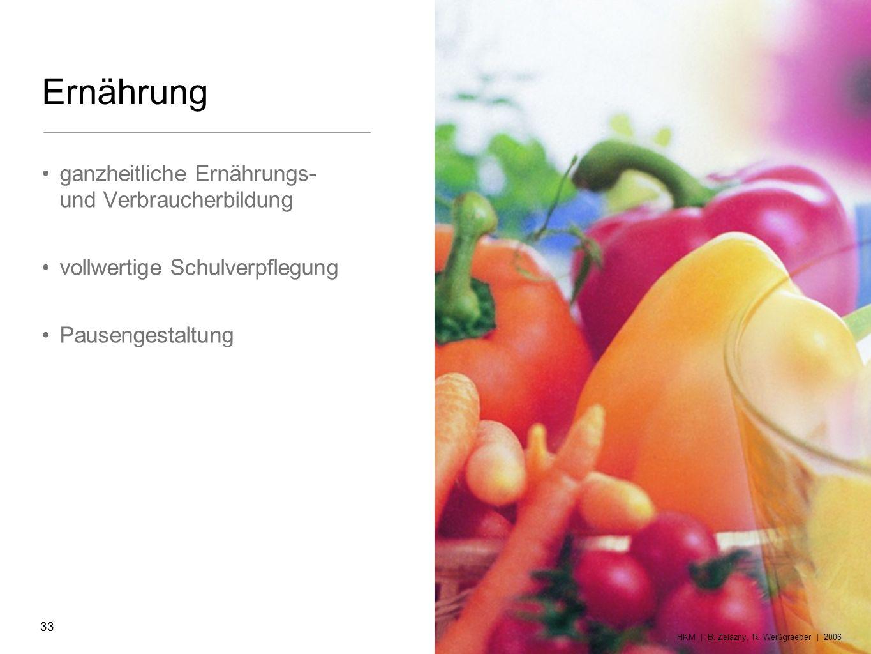 Ernährung ganzheitliche Ernährungs- und Verbraucherbildung vollwertige Schulverpflegung Pausengestaltung HKM | B. Zelazny, R. Weißgraeber | 2006 33