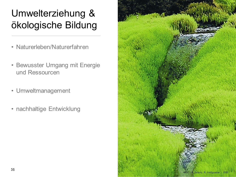 Umwelterziehung & ökologische Bildung Naturerleben/Naturerfahren Bewusster Umgang mit Energie und Ressourcen Umweltmanagement nachhaltige Entwicklung