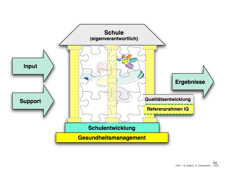 HKM | B. Zelazny, R. Weißgraeber | 2006 54