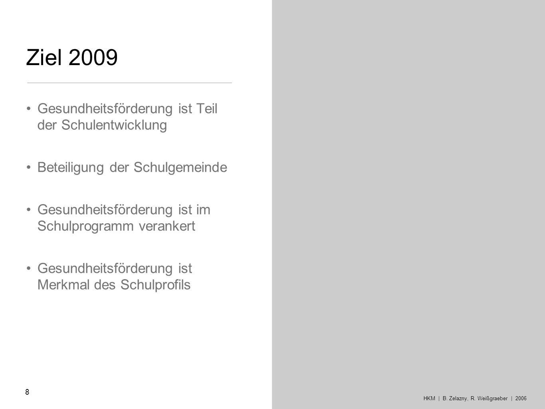 Aufgaben der Dimensionen HKM | B. Zelazny, R. Weißgraeber | 2006 29