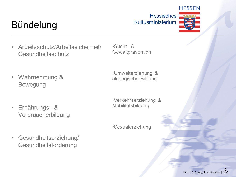 Aufgaben der Dimensionen HKM | B. Zelazny, R. Weißgraeber | 2006 30