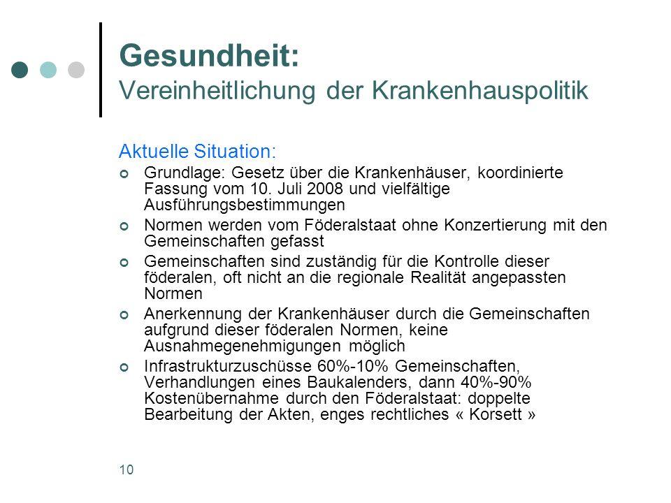 10 Gesundheit: Vereinheitlichung der Krankenhauspolitik Aktuelle Situation: Grundlage: Gesetz über die Krankenhäuser, koordinierte Fassung vom 10.
