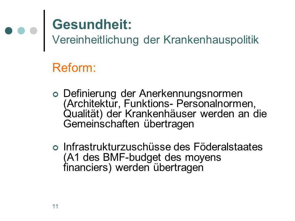 11 Gesundheit: Vereinheitlichung der Krankenhauspolitik Reform: Definierung der Anerkennungsnormen (Architektur, Funktions- Personalnormen, Qualität)
