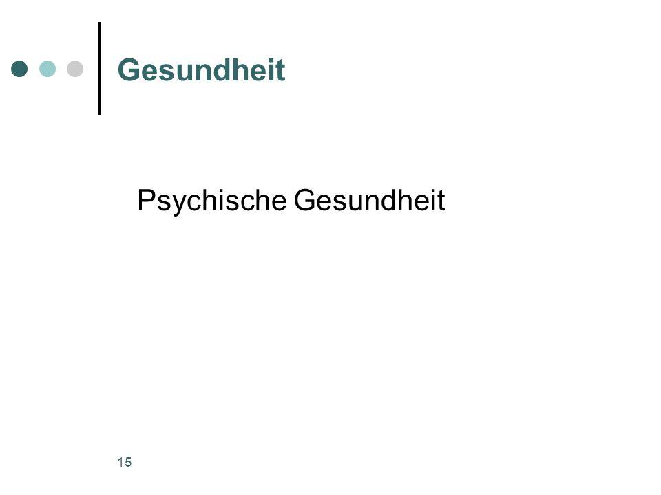 15 Gesundheit Psychische Gesundheit