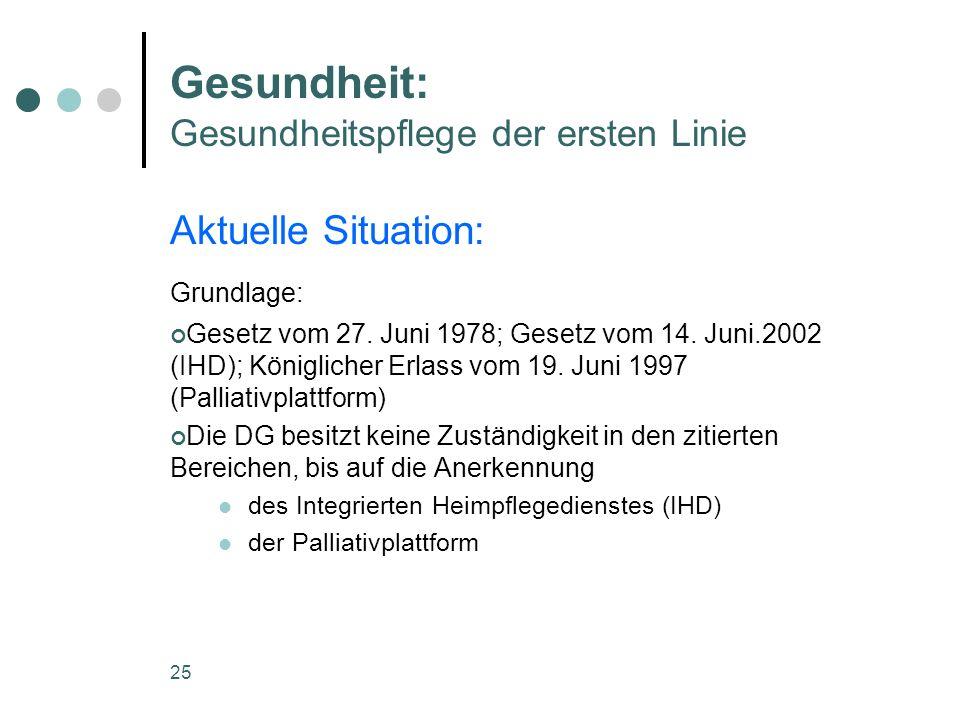 25 Gesundheit: Gesundheitspflege der ersten Linie Aktuelle Situation: Grundlage: Gesetz vom 27. Juni 1978; Gesetz vom 14. Juni.2002 (IHD); Königlicher