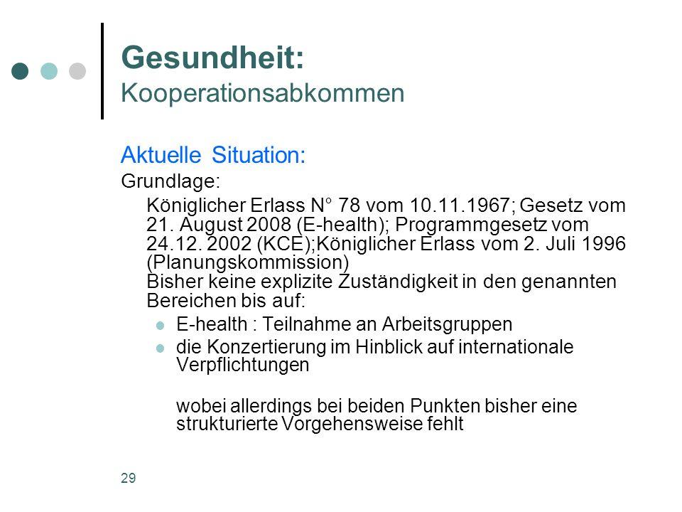 29 Gesundheit: Kooperationsabkommen Aktuelle Situation: Grundlage: Königlicher Erlass N° 78 vom 10.11.1967; Gesetz vom 21. August 2008 (E-health); Pro