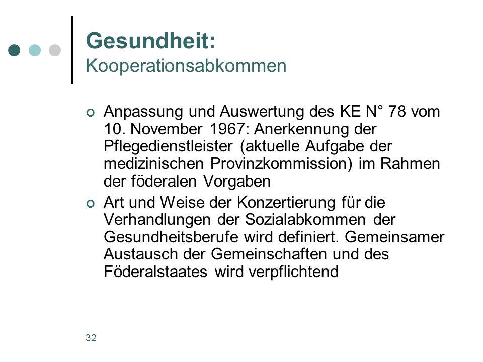 32 Gesundheit: Kooperationsabkommen Anpassung und Auswertung des KE N° 78 vom 10. November 1967: Anerkennung der Pflegedienstleister (aktuelle Aufgabe