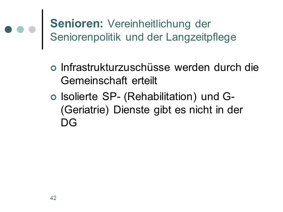 42 Senioren: Vereinheitlichung der Seniorenpolitik und der Langzeitpflege Infrastrukturzuschüsse werden durch die Gemeinschaft erteilt Isolierte SP- (Rehabilitation) und G- (Geriatrie) Dienste gibt es nicht in der DG