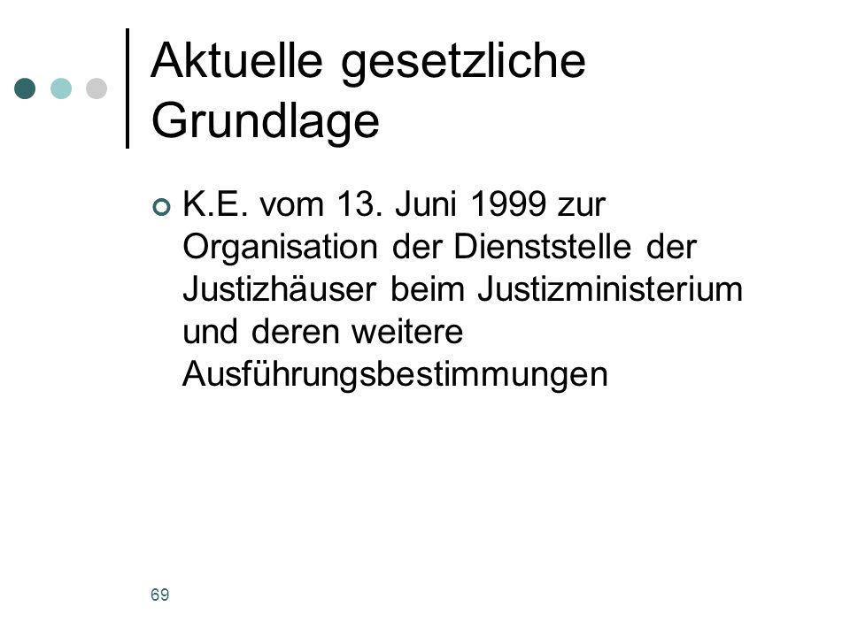69 Aktuelle gesetzliche Grundlage K.E. vom 13. Juni 1999 zur Organisation der Dienststelle der Justizhäuser beim Justizministerium und deren weitere A