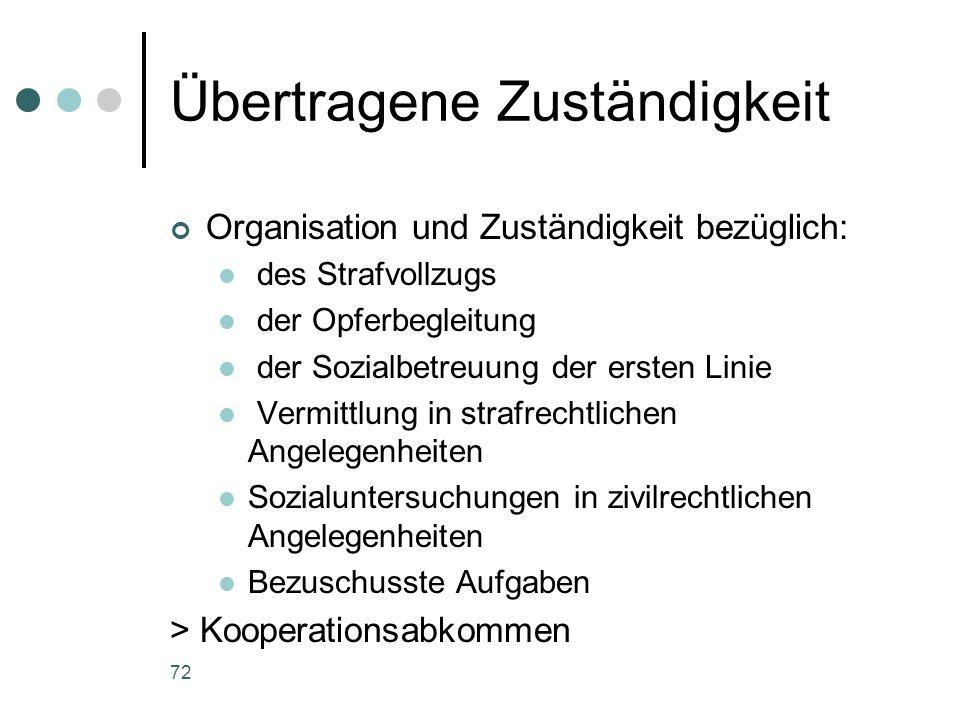 72 Übertragene Zuständigkeit Organisation und Zuständigkeit bezüglich: des Strafvollzugs der Opferbegleitung der Sozialbetreuung der ersten Linie Verm