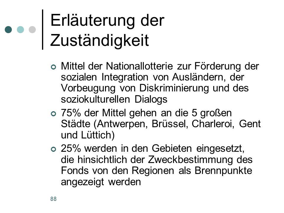 88 Erläuterung der Zuständigkeit Mittel der Nationallotterie zur Förderung der sozialen Integration von Ausländern, der Vorbeugung von Diskriminierung