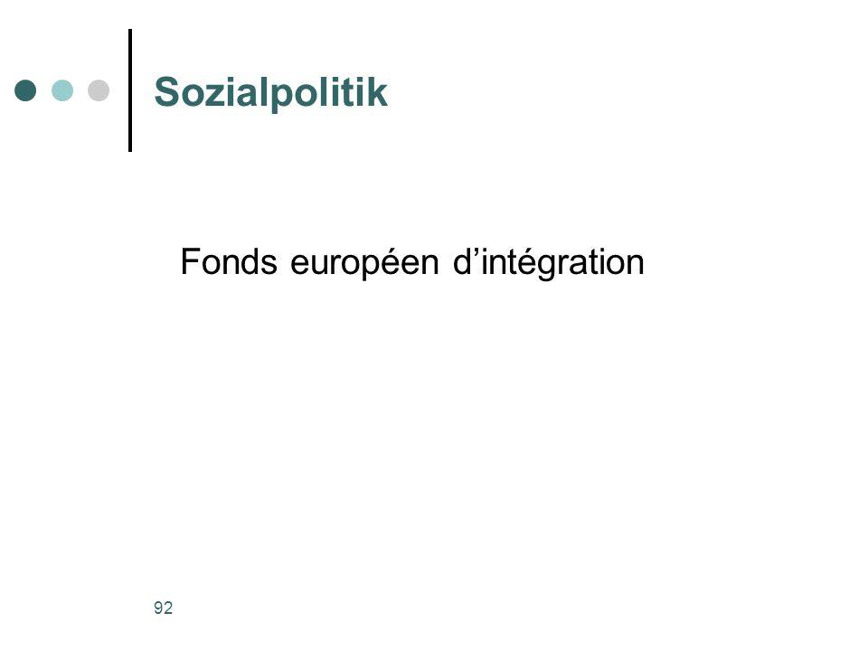 92 Sozialpolitik Fonds européen dintégration
