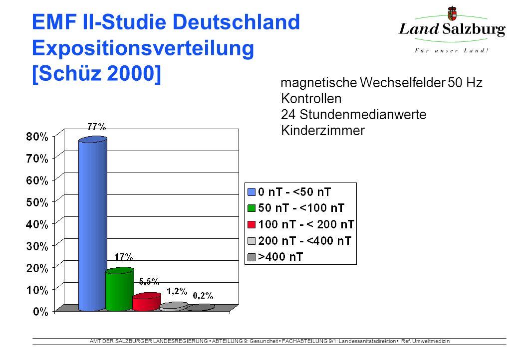 AMT DER SALZBURGER LANDESREGIERUNG ABTEILUNG 9: Gesundheit FACHABTEILUNG 9/1: Landessanitätsdirektion Ref. Umweltmedizin EMF II-Studie Deutschland Exp