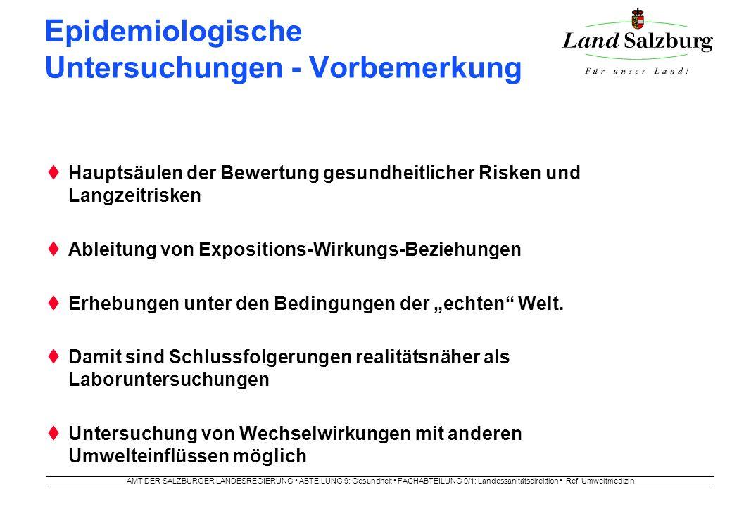 AMT DER SALZBURGER LANDESREGIERUNG ABTEILUNG 9: Gesundheit FACHABTEILUNG 9/1: Landessanitätsdirektion Ref. Umweltmedizin Epidemiologische Untersuchung