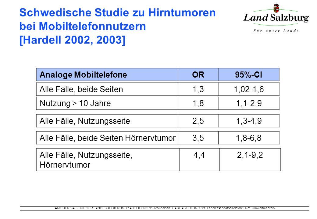 AMT DER SALZBURGER LANDESREGIERUNG ABTEILUNG 9: Gesundheit FACHABTEILUNG 9/1: Landessanitätsdirektion Ref. Umweltmedizin Schwedische Studie zu Hirntum