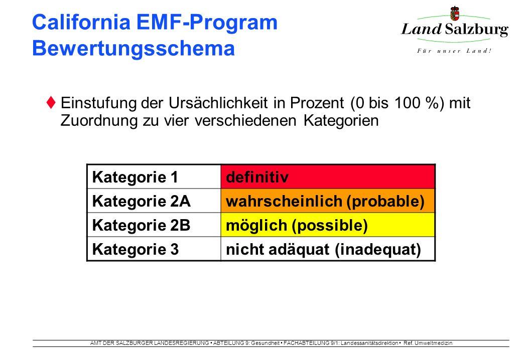 AMT DER SALZBURGER LANDESREGIERUNG ABTEILUNG 9: Gesundheit FACHABTEILUNG 9/1: Landessanitätsdirektion Ref. Umweltmedizin California EMF-Program Bewert
