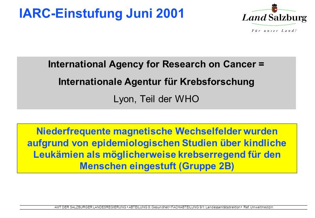 AMT DER SALZBURGER LANDESREGIERUNG ABTEILUNG 9: Gesundheit FACHABTEILUNG 9/1: Landessanitätsdirektion Ref. Umweltmedizin IARC-Einstufung Juni 2001 Int