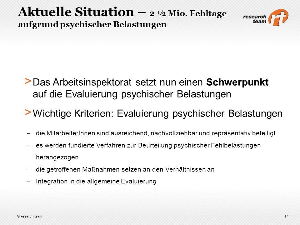 Aktuelle Situation – 2 ½ Mio. Fehltage aufgrund psychischer Belastungen > Das Arbeitsinspektorat setzt nun einen Schwerpunkt auf die Evaluierung psych