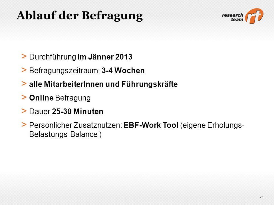 Ablauf der Befragung > Durchführung im Jänner 2013 > Befragungszeitraum: 3-4 Wochen > alle MitarbeiterInnen und Führungskräfte > Online Befragung > Da
