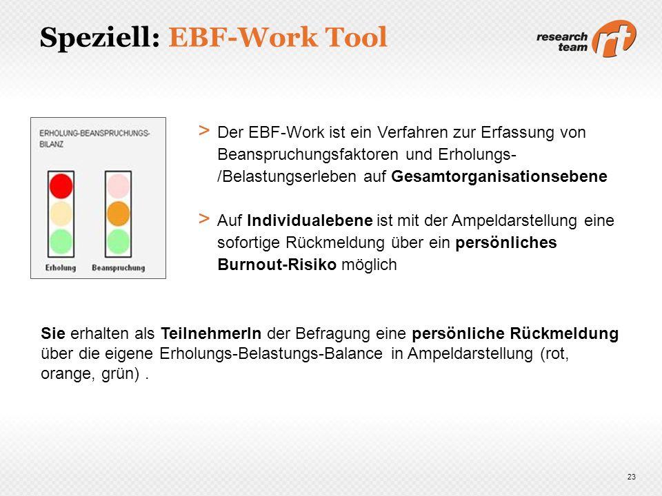 Speziell: EBF-Work Tool > Der EBF-Work ist ein Verfahren zur Erfassung von Beanspruchungsfaktoren und Erholungs- /Belastungserleben auf Gesamtorganisa