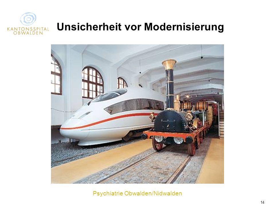 Psychiatrie Obwalden/Nidwalden 14 Unsicherheit vor Modernisierung