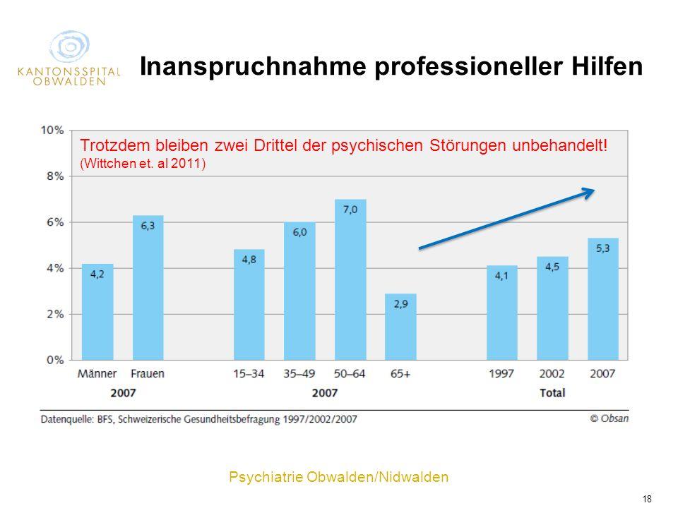 Psychiatrie Obwalden/Nidwalden 18 Inanspruchnahme professioneller Hilfen Trotzdem bleiben zwei Drittel der psychischen Störungen unbehandelt! (Wittche