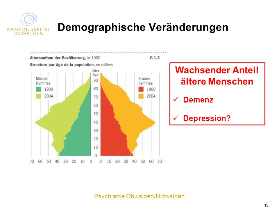 Psychiatrie Obwalden/Nidwalden 19 Demographische Veränderungen Wachsender Anteil ältere Menschen Demenz Depression?