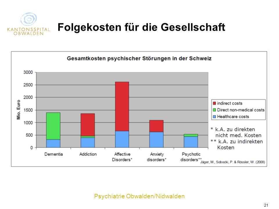 Psychiatrie Obwalden/Nidwalden 21 Folgekosten für die Gesellschaft