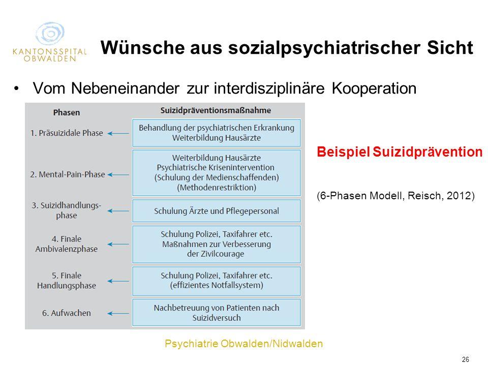 Psychiatrie Obwalden/Nidwalden 26 Wünsche aus sozialpsychiatrischer Sicht Vom Nebeneinander zur interdisziplinäre Kooperation Beispiel Suizidpräventio