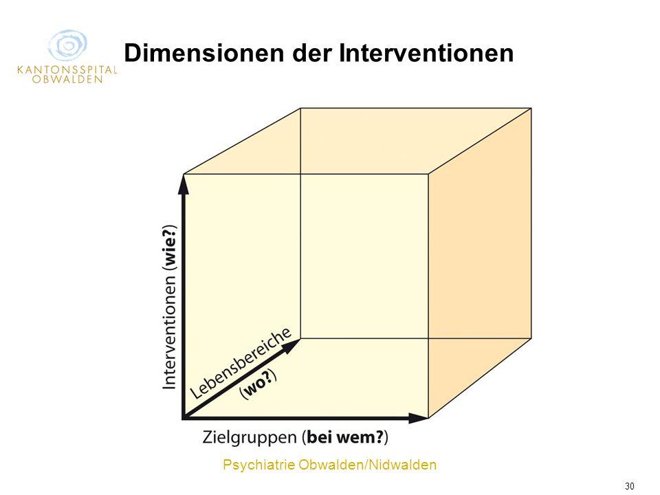 Psychiatrie Obwalden/Nidwalden 30 Dimensionen der Interventionen