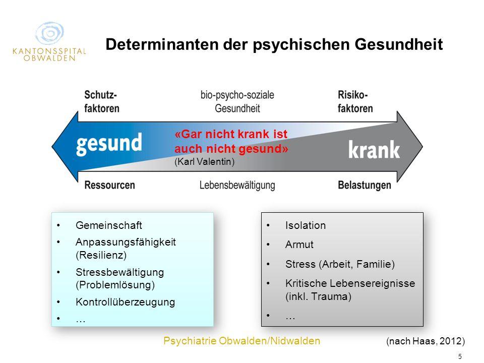 Psychiatrie Obwalden/Nidwalden 5 Gemeinschaft Anpassungsfähigkeit (Resilienz) Stressbewältigung (Problemlösung) Kontrollüberzeugung … Isolation Armut