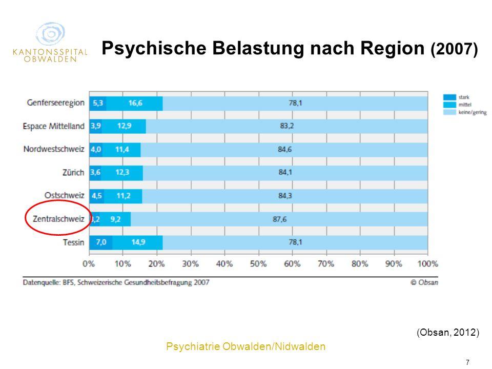 Psychiatrie Obwalden/Nidwalden 7 Psychische Belastung nach Region (2007) (Obsan, 2012)
